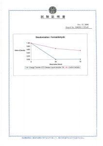 SGS-formaldehyde-report_2
